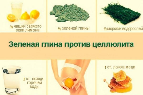 Маски с зеленой глиной против целлюлита