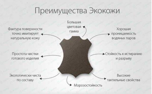 Как делают экокожу