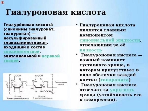 Гиалуроновая кислота для лица: как применять